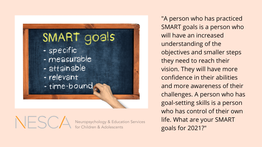Developing S-M-A-R-T Goals in 2021